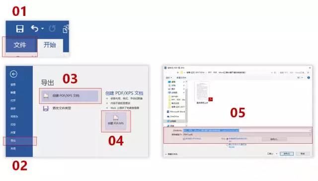 玩转PDF/Word/PPT/Excel四者之间相互转换技能.jpg